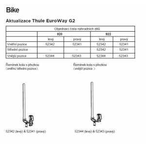 Pásek a skřipec Thule 52342 levý (+51mm) k 920/922